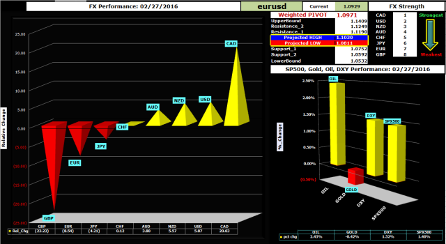 Chart_022716_w