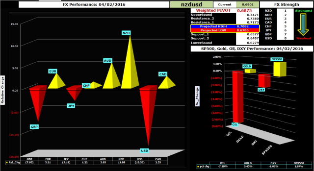 Chart_040216_w